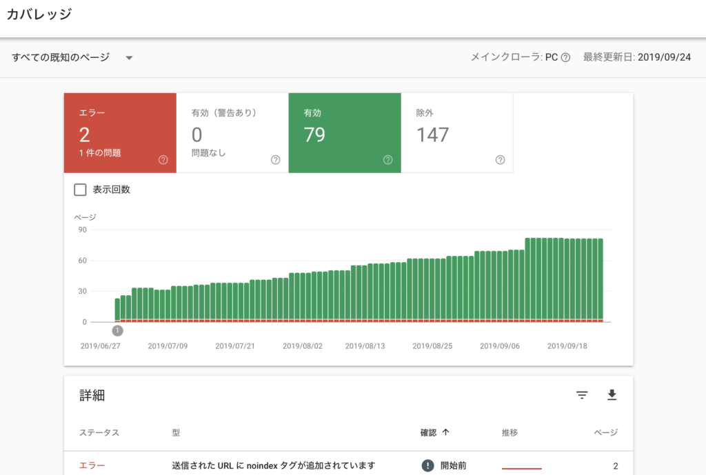 Google Search Console カバレッジ
