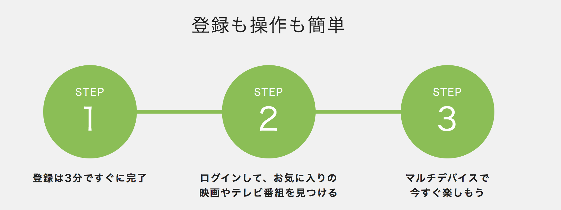 Hulu_無料トライアル申し込み方法