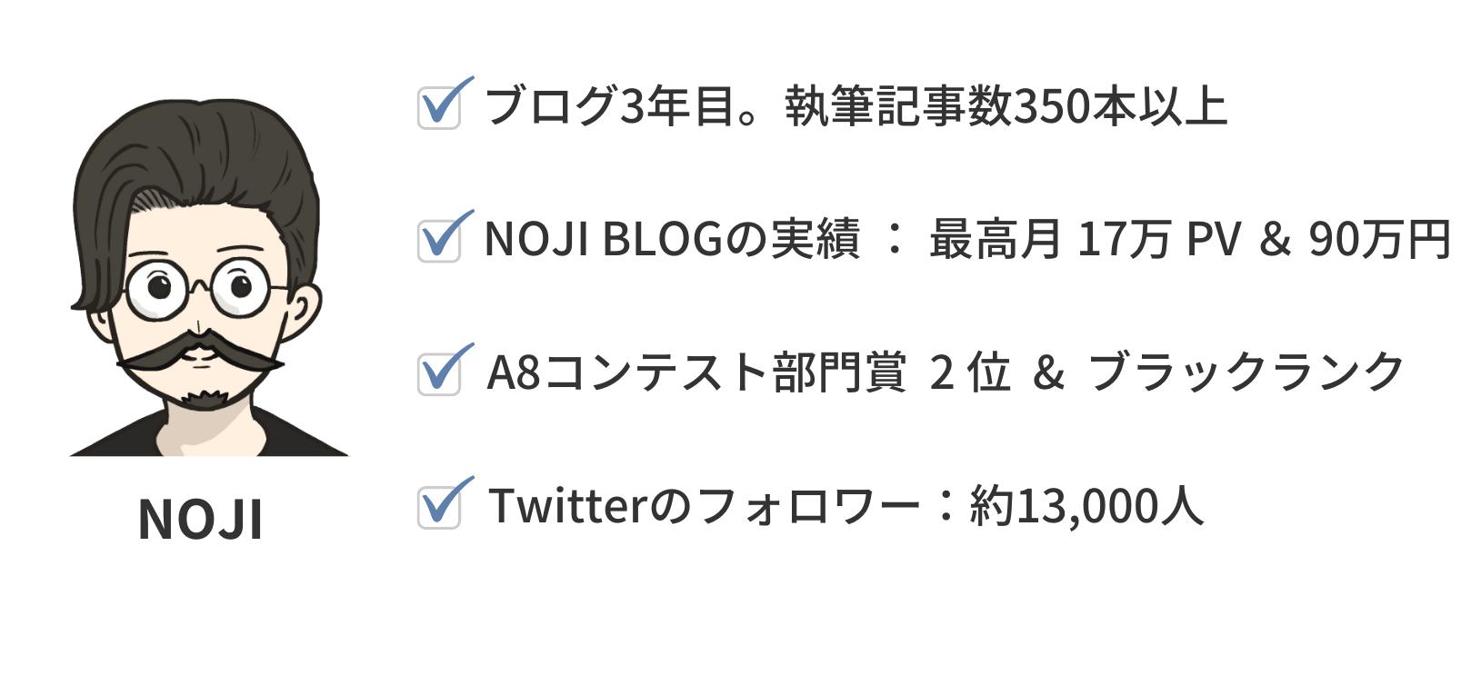 NOJIのプロフィール